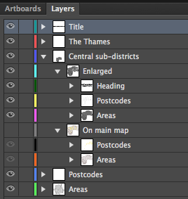 Vector layers